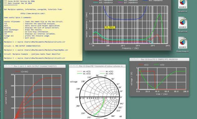 logiciel de schémas électrique pour Mac